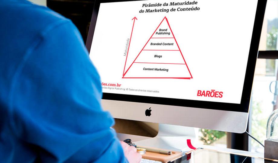 A Pirâmide de Maturidade do Marketing de Conteúdo