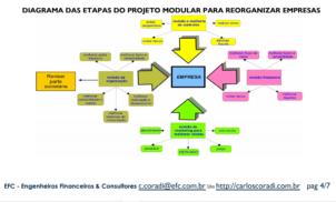 ERP: o que é e para serve?