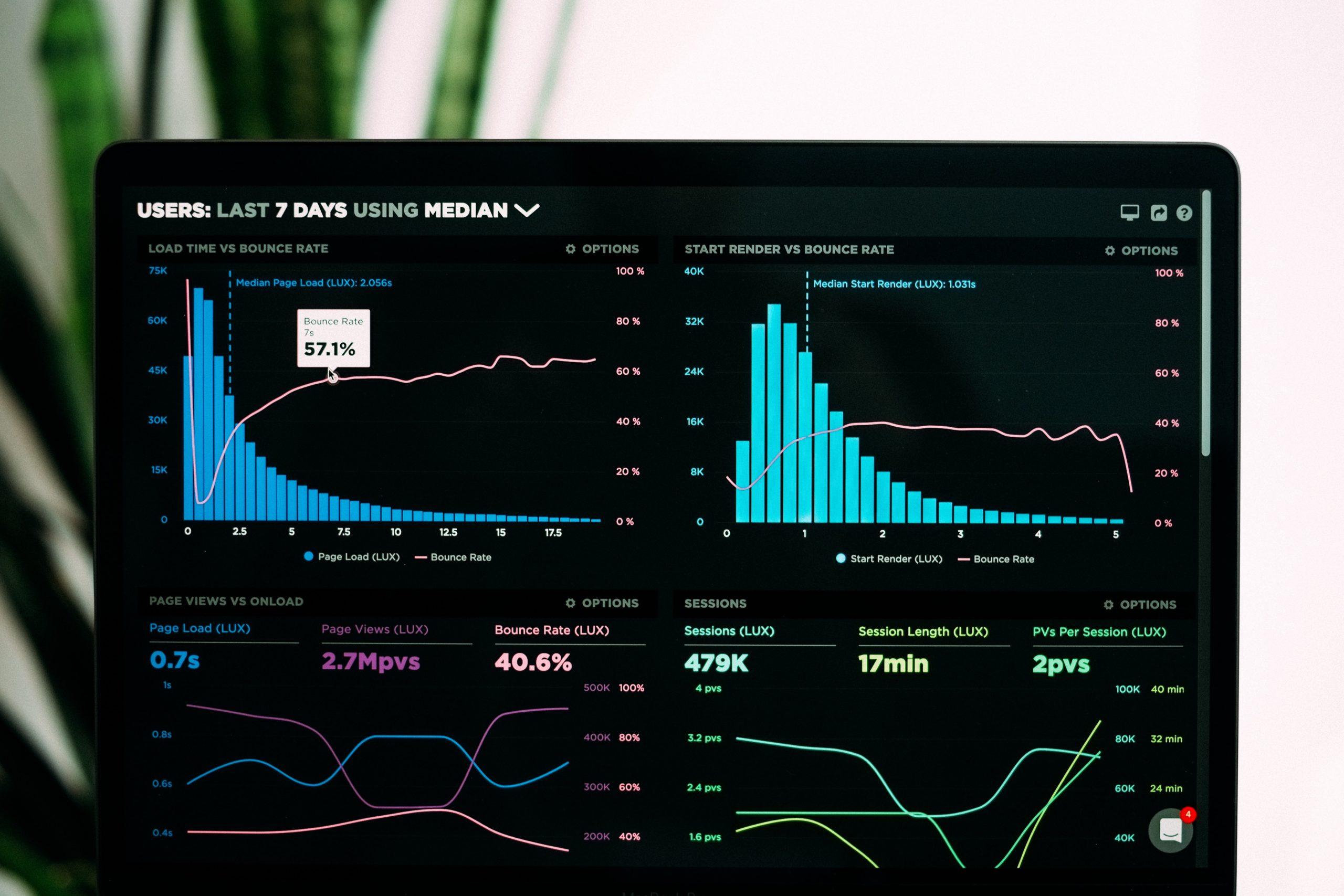 4 indústrias redefinidas pelo big data analytics