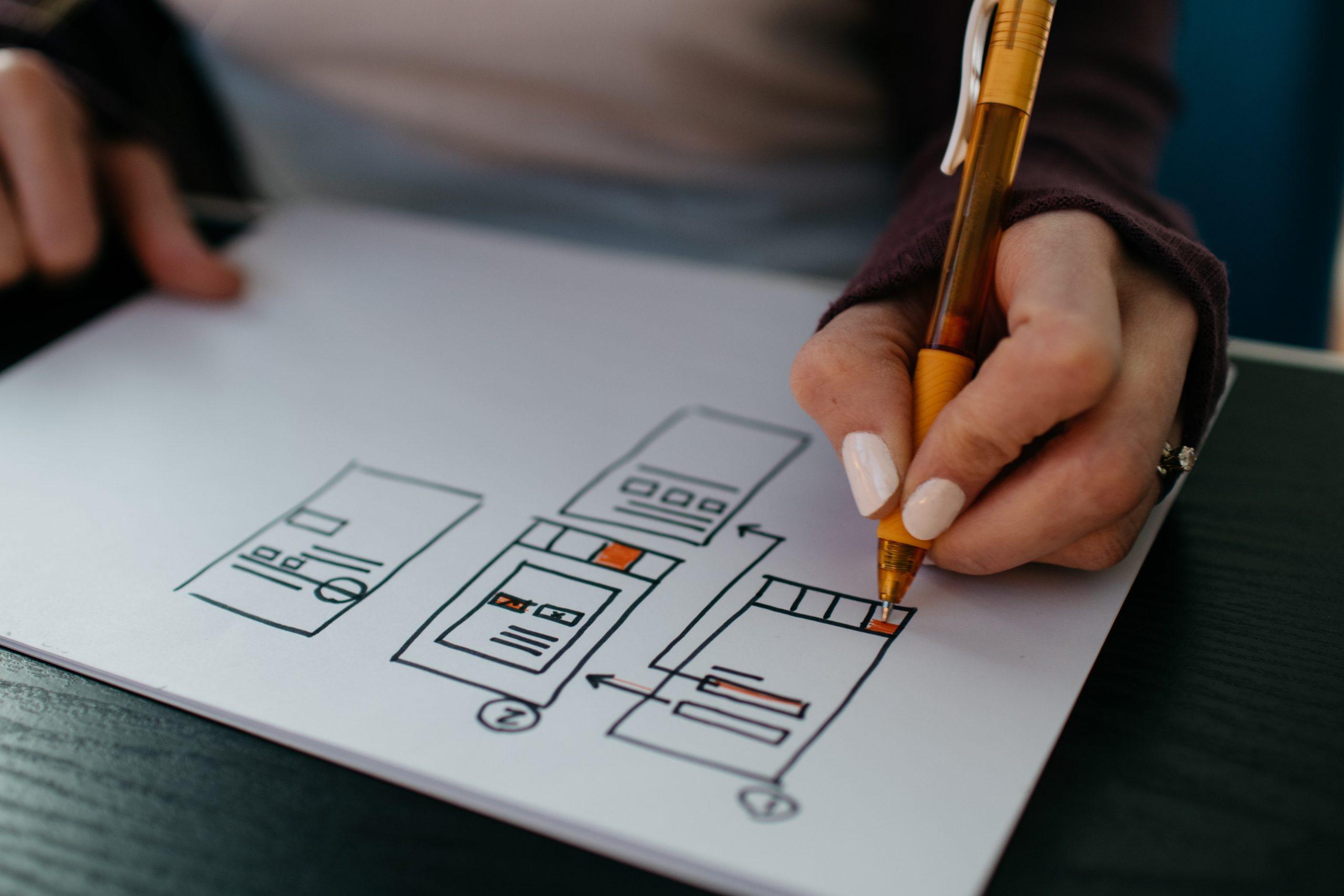 Dashboard design: o que significa, melhores práticas e exemplos